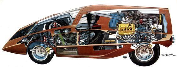 Lancia Stratos Zero (1970) - Old Concept Cars