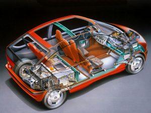 bmw z11 e1 concept 2 300x225 BMW Z11 (E1) (1991)